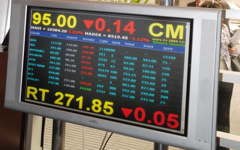 Marché du prêt de titres: Bonne pratique pour la liquidité