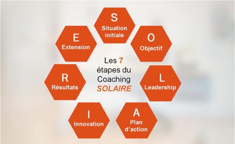 Développement personnel: La méthode solaire pour mieux rayonner