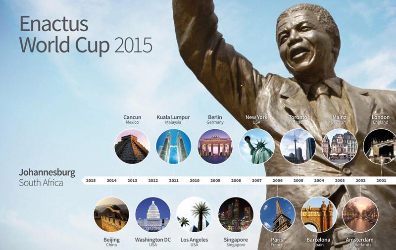 World Cup Enactus : Le Maroc y participe
