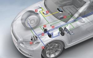 Bosch étend la technologie «Start/Stop» à la boîte auto