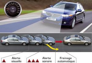 Euro NCAP : Au-delà des étoiles
