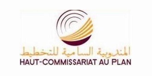 HCP : Hausse de 0,7 pc de l'indice des prix à la consommation en août