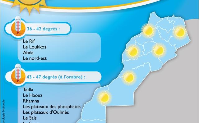 Vague de chaleur tout au long de cette semaine sur le Maroc