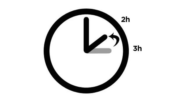 Remettez vos montres à l'heure!