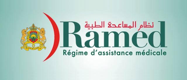 Le nombre des bénéficiaires du Ramed atteint 1,2 million
