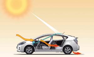 Toyota Prius : Rafraîchie par les rayons du soleil