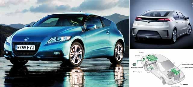 Qu est-ce qu une voiture hybride ?