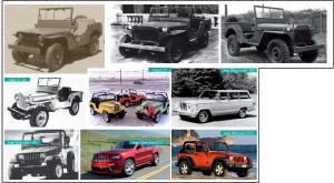 Jeep: Efficacité, pratique et fiabilité à l'état pur