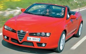 Alfa Romeo Spider : Un cabriolet de rêve