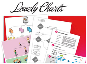 Un bon outil pour…Créer des diagrammes de flux en ligne