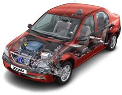 Dacia Logan, un plus pour les équipementiers