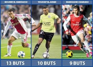Football : Les stars marocaines brillent dans les championnats européens