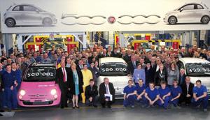 Fiat 500 : son chiffre multiplié par mille