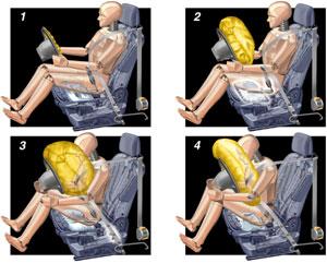 Les airbags frontaux : Comment les appréhender ?