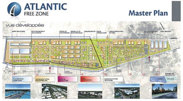 Atlantic Free Zone Investment