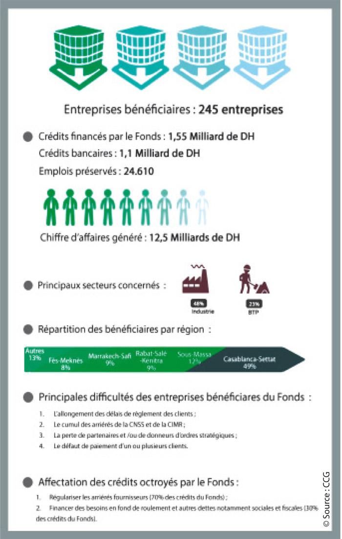 TPME-entreprises