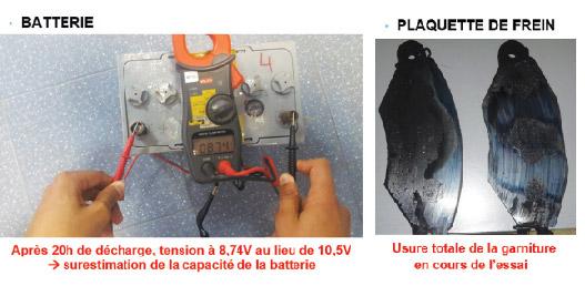 Batterie-et-Plaquette-de-Frein