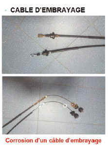 Cable-d-embrayage