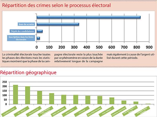 Election-4