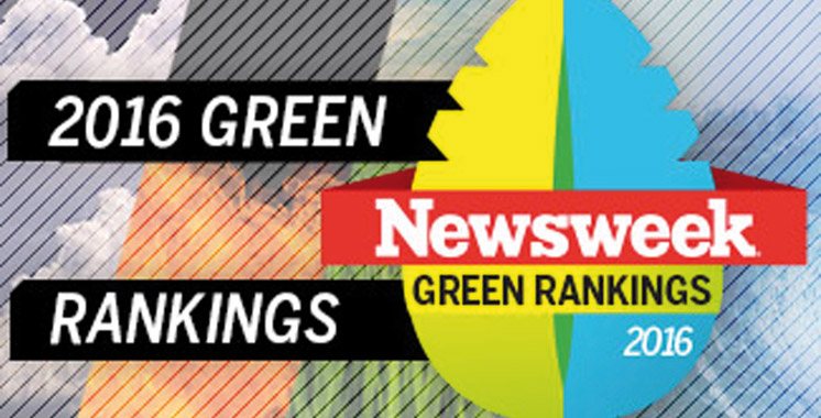 Green-Ranking