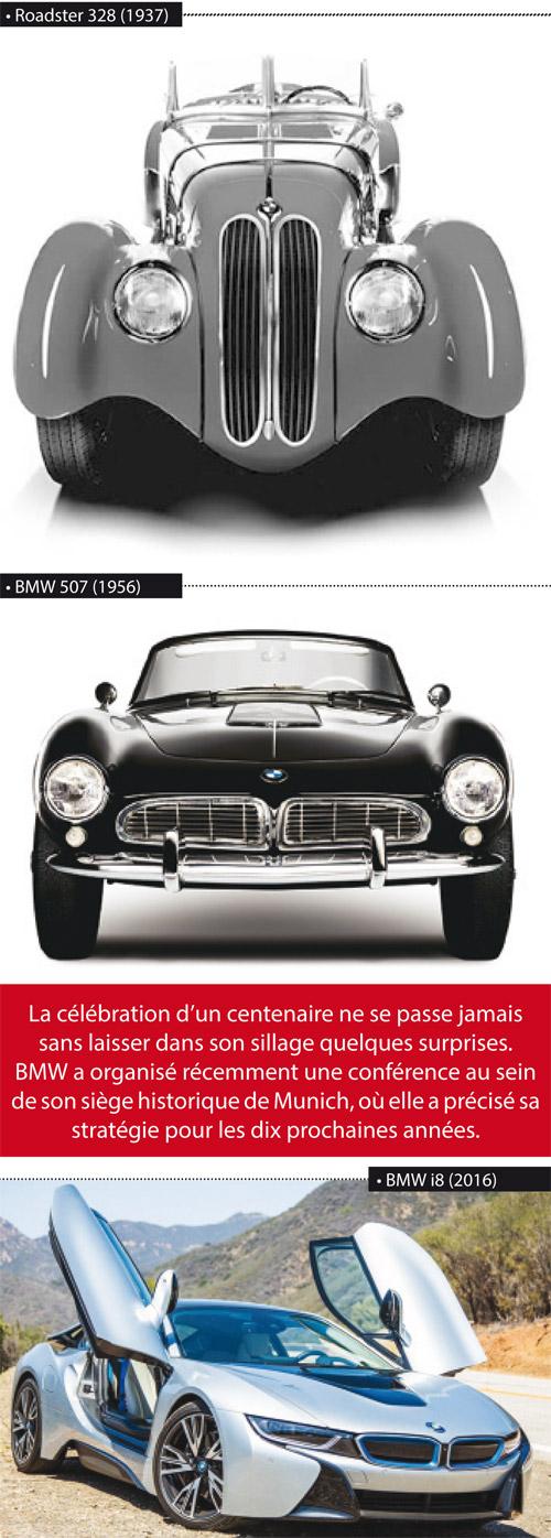 BMW-100ans