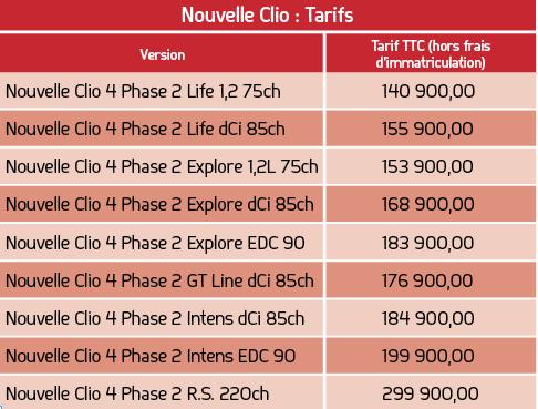 prix clio