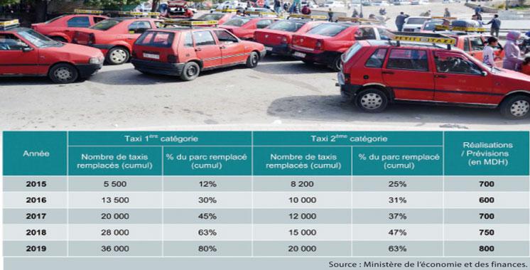 Prime à la casse: 10.000 petits taxis à renouveler d'ici fin 2016