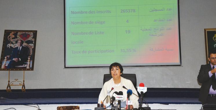 Souss-Massa-Tata: Le PJD rafle la mise