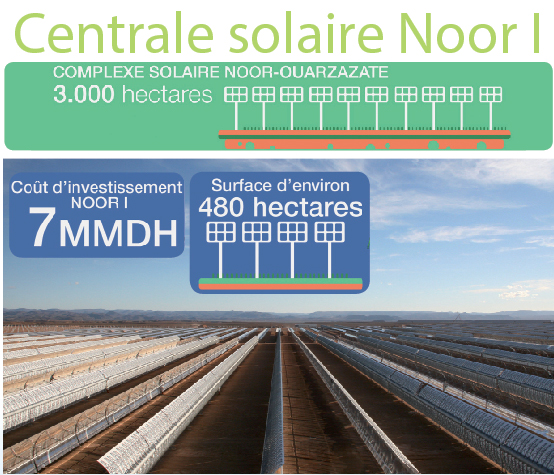 centre-solaire-noor-1