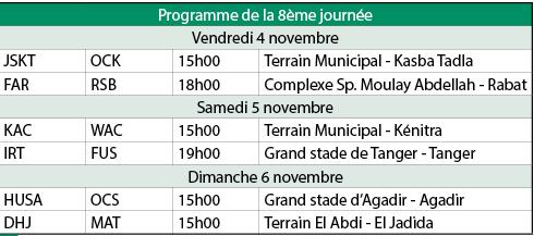 programme-8-eme-journee-botola-maroc-telecom