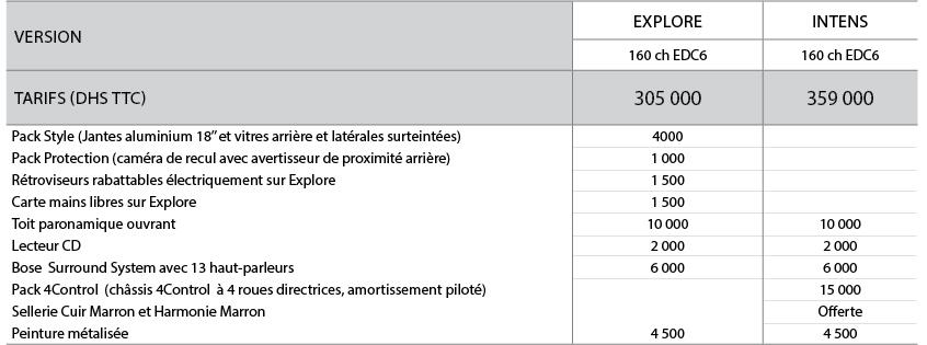 renault-talisman-prix