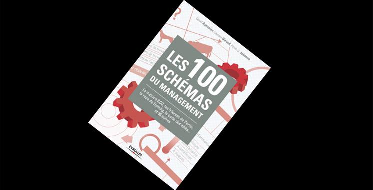Les 100 schémas du management, de David Autissier, Laurent Giraud, Kevin J. Johnson