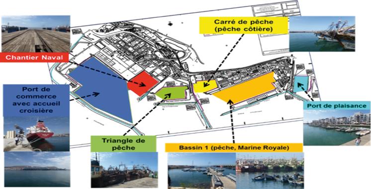 Repositionnement du port d'Agadir : Les scenarii retenus