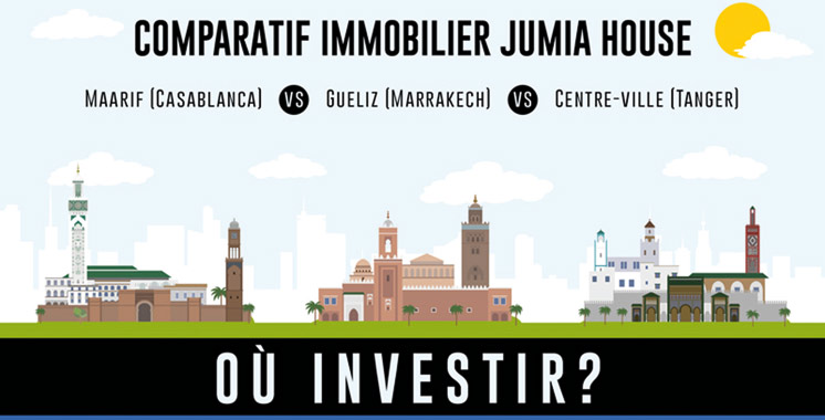 Immobilier : Maarif plus cher que Gueliz