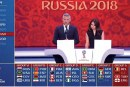 Tirage au sort Mondial Russie 2018 : Ce qu'en pensent les entraîneurs