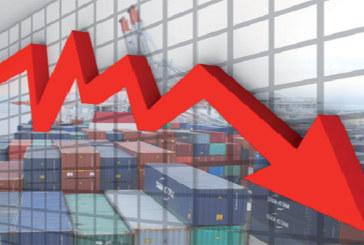 Déficit commercial : 32,193 MMDH  à fin février 2018