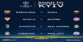 Ligue des champions : Un choc Juventus-Real Madrid en quart de finale
