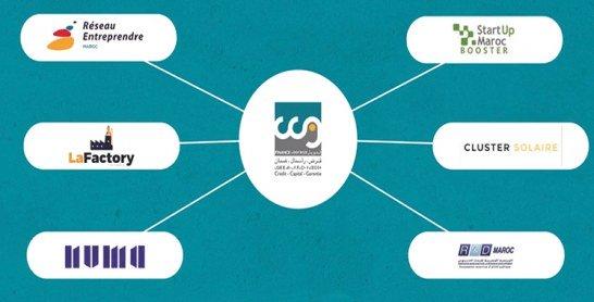«Fonds Innov Invest»:  La CCG lance une vidéo sur les mécanismes de financement