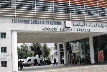 L'excédent avoisine les 4 milliards de dirhams à fin octobre : 38,7 milliards DH disponibles dans les caisses des collectivités territoriales