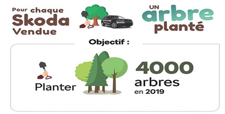 Škoda lance une initiative environnementale