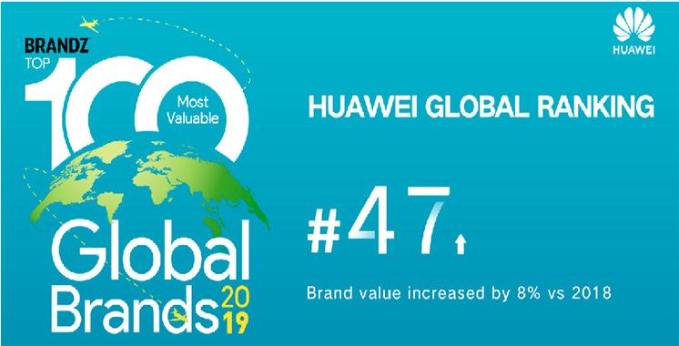 Huawei renforce sa position dans le classement BrandZ des plus grandes marques au monde