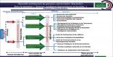 Bachelor : Le détail des nouvelles filières et des modules dans les sciences juridiques, économiques et sociales