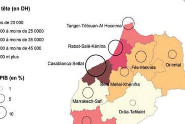 Croissance : Casablanca-Settat fait mieux que 9 régions réunies !