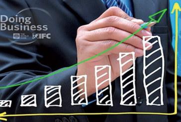 Doing Business 2020 : Le Maroc bondit de 7 places