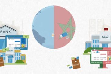 Régularisation spontanée 2020 : L'Office des Changes publie une capsule vidéo explicative