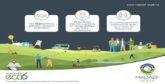 Pour transformer les destinations en écosystèmes : Madaëf mise sur le golf  et les start-up