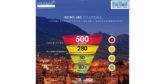 Microlabs Solutions : Plus de 200 porteurs de projets accompagnés dans la région Fès-Meknès