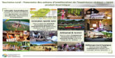 Tourisme rural: 4 régions marocaines dotées d'une ingénierie spécifique