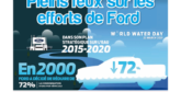 Guide Automobile du 24 Mars 2021