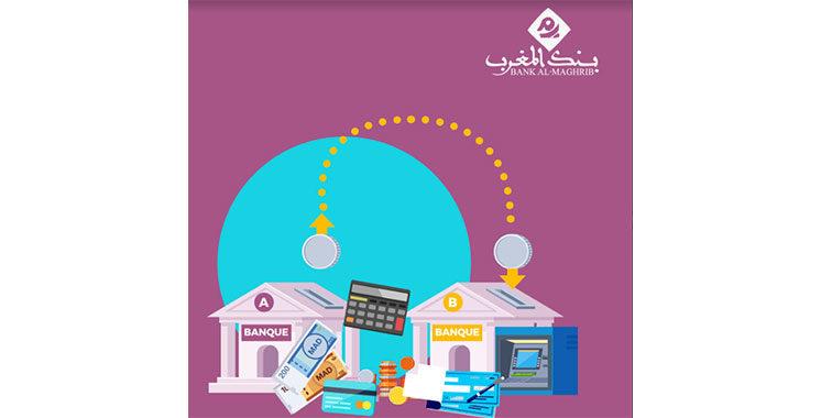 Bank Al Maghrib lance le guide de la mobilité bancaire